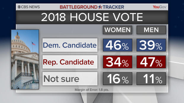 poll-house-vote-gender.jpg