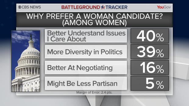 poll-why-women-candidate.jpg