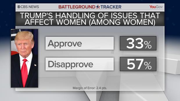 poll-t-handling.jpg
