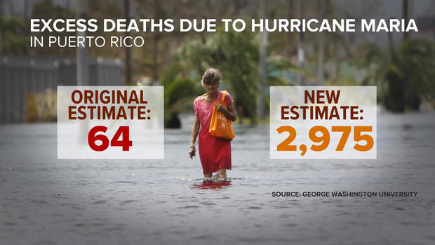 cbsn-hurricane-maria-deaths-gfx.jpg