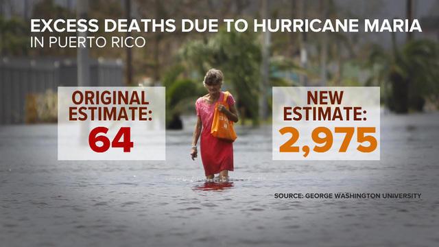 cbsn-fusion-hurricane-maria-killed-2975-in-puerto-rico-new-study-finds-thumbnail-1645470-640x360.jpg