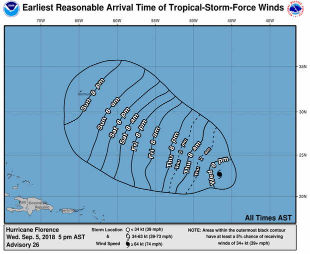 Earliest reasonable arrival time of tropical storm-force winds for Hurricane Florence
