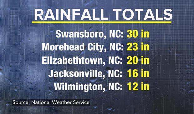 0915-cbsn-rainfall.jpg