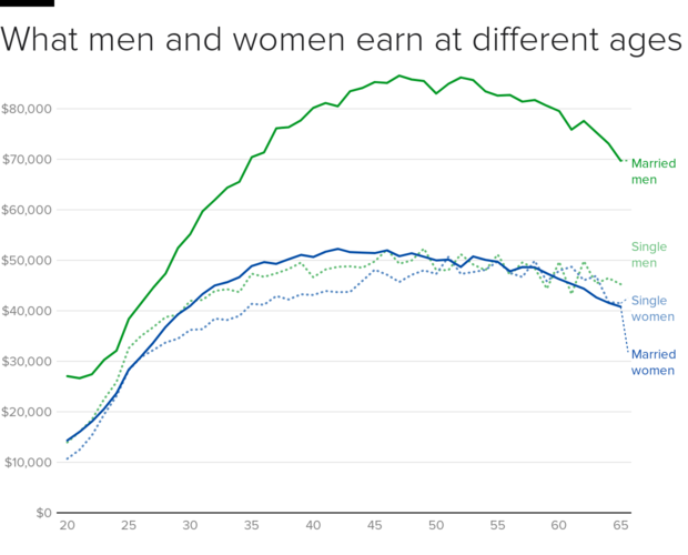 men-women-earnings.png