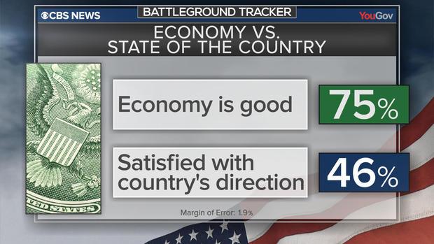 bt-poll-economy.jpg