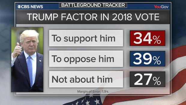bt-poll-trump-factor.jpg