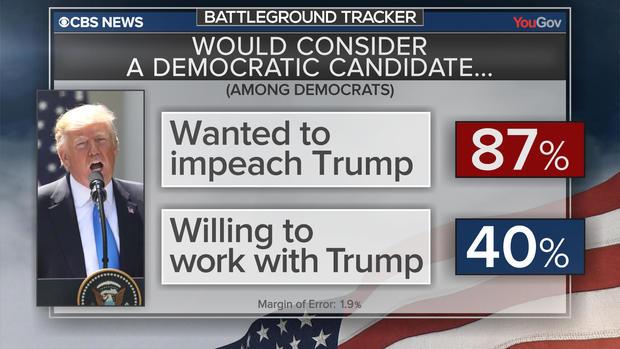 bt-poll-dem-candidate.jpg