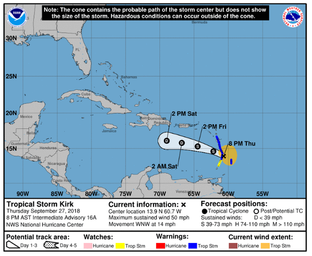 Remnants Of TS Kirk To Begin Affecting Jamaica Sunday