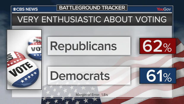 bt-poll-enthusiasm.jpg
