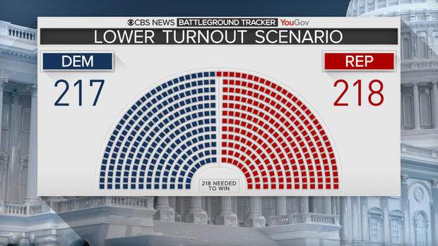 house-lower-turnout-scenario.jpg