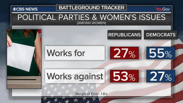 bt-poll-women-issues.jpg