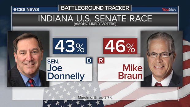 bt-poll-indiana-senate.jpg