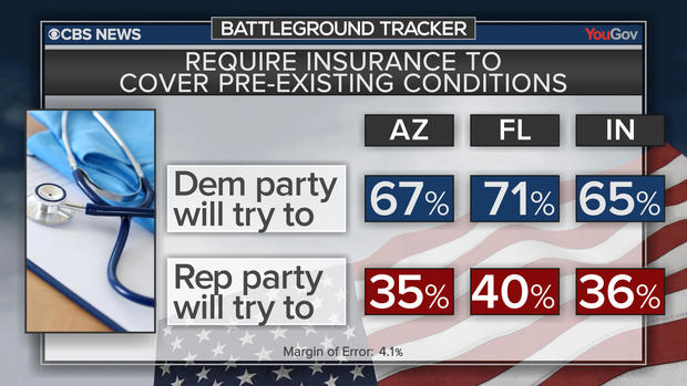 bt-poll-insurance.jpg