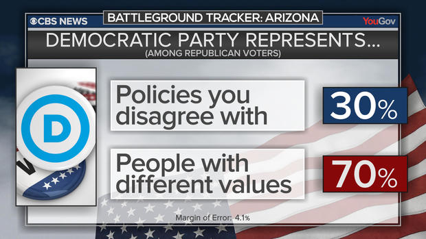 bt-poll-dem-represents.jpg
