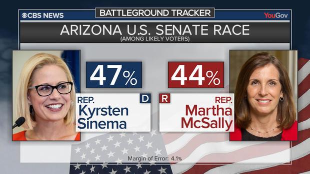bt-poll-arizona-senate.jpg