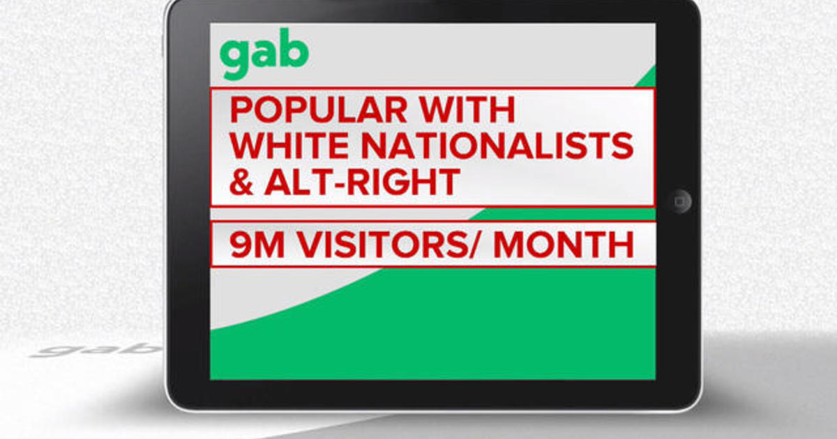 Does Gab bear any responsibility for hate speech
