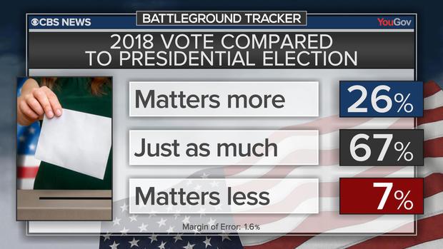 bt-poll-2018-vote-compared.jpg