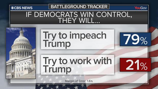 bt-poll-dems-control.jpg