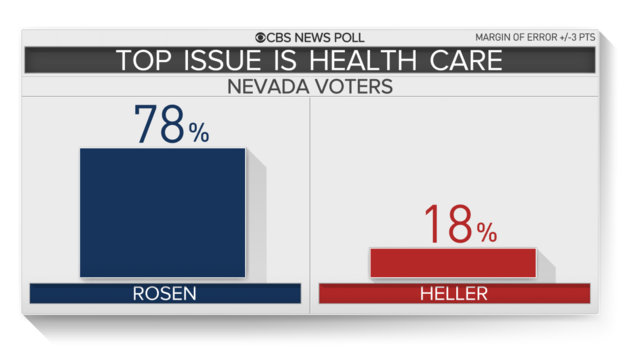 nevada-top-issue.png