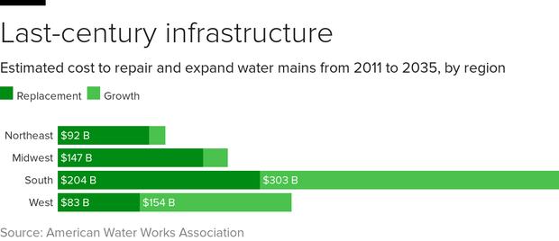 water-repair-costs.png