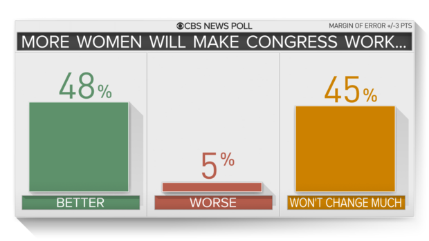 gfx-2-more-women-better.png
