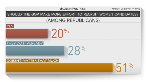 gfx-3-gop-effort-women.png