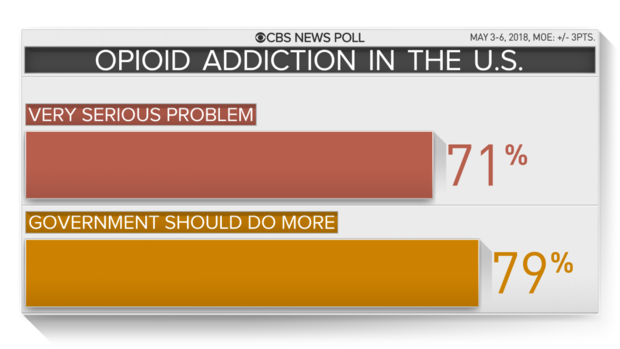 gfx4-opioid-addiction.png