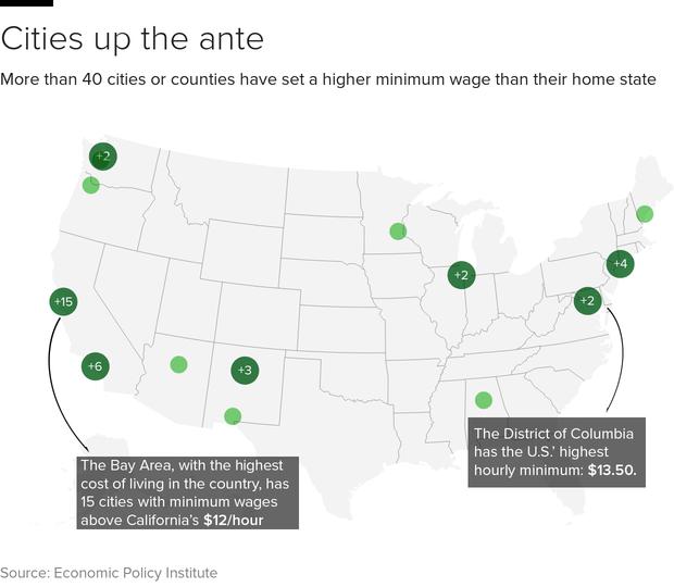 Minimum wage boost: 5 million U S  workers will get raises