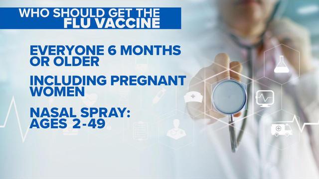 Health Center: Cold & Flu - CBS News
