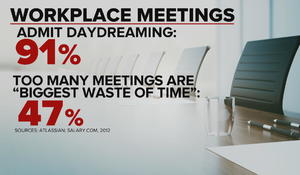 How to improve the oft-dreaded workplace meeting
