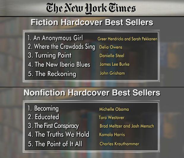 nyt-bestsellers-january-20-2019.jpg