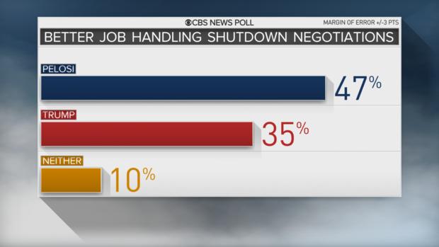 5-trump-v-pelosi-shutdown.png