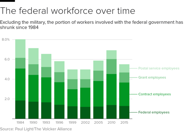 fed-workforce.png