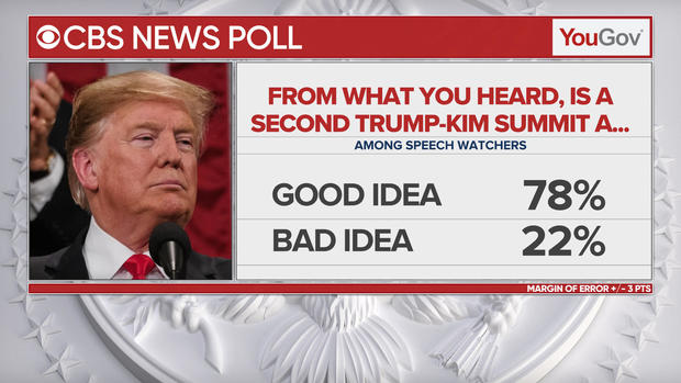 10-poll-summit.jpg