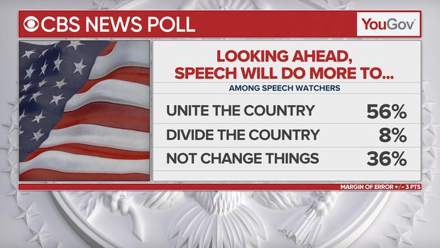 5-poll-unite-divide.jpg