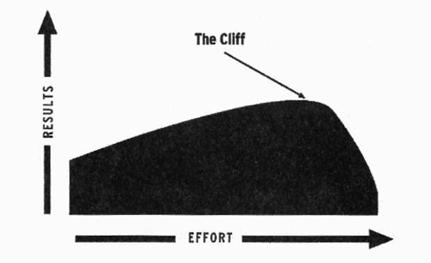 the-dip-illustration-2-620.jpg