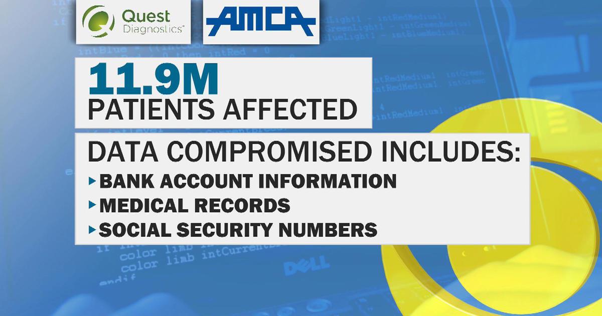 data breach of quest diagnostics and AMCA affect millions of patients