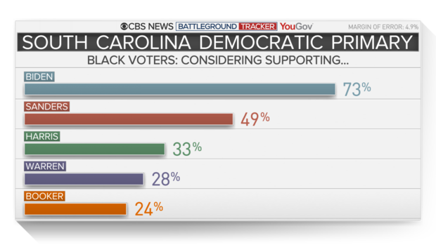 9050-sc-black-voters-consider.png