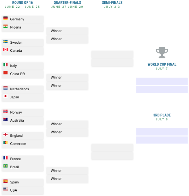 image regarding World Cup Schedule Printable called United states of america beats Sweden: 2-0, gain Local community F; Will confront Spain following
