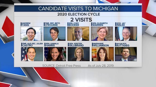 Democratic debates 2019 full recap: Warren and Sanders