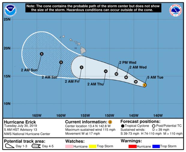 Hurricane Erick: Coverage of Hawaii track, Erick and Flossie