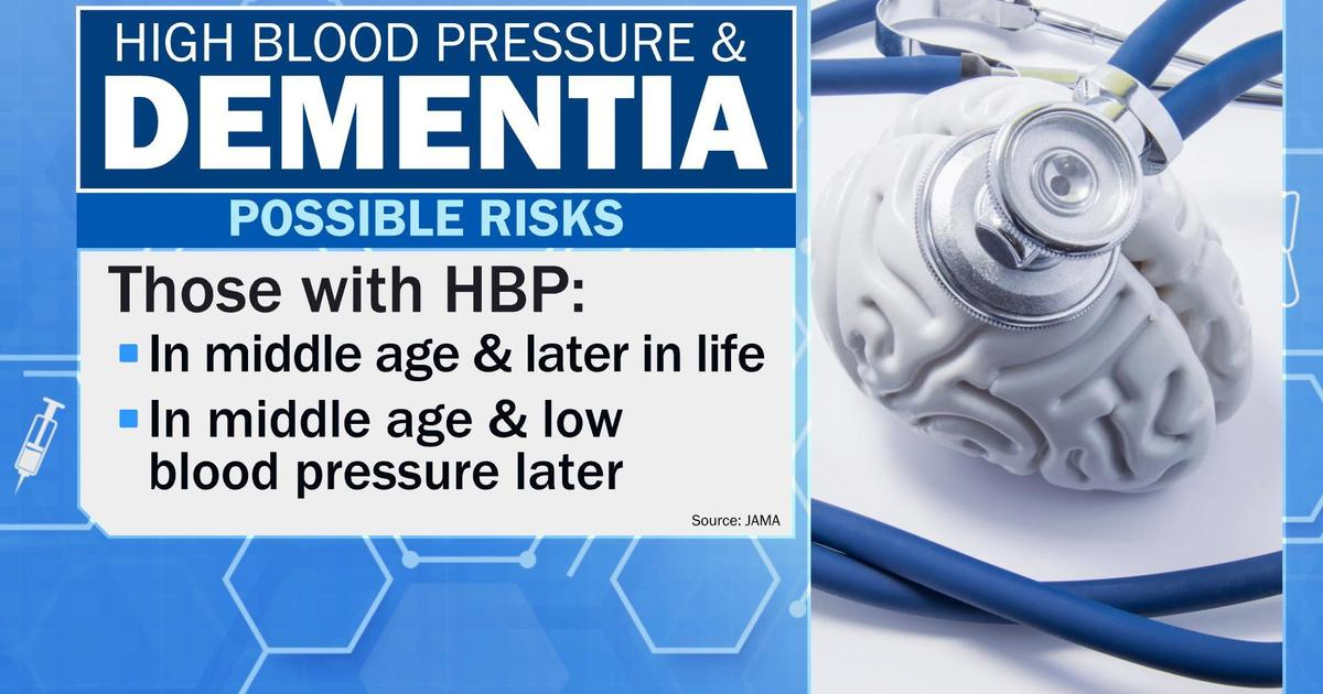 Tips for lowering your blood pressure, which may reduce your risk of dementia