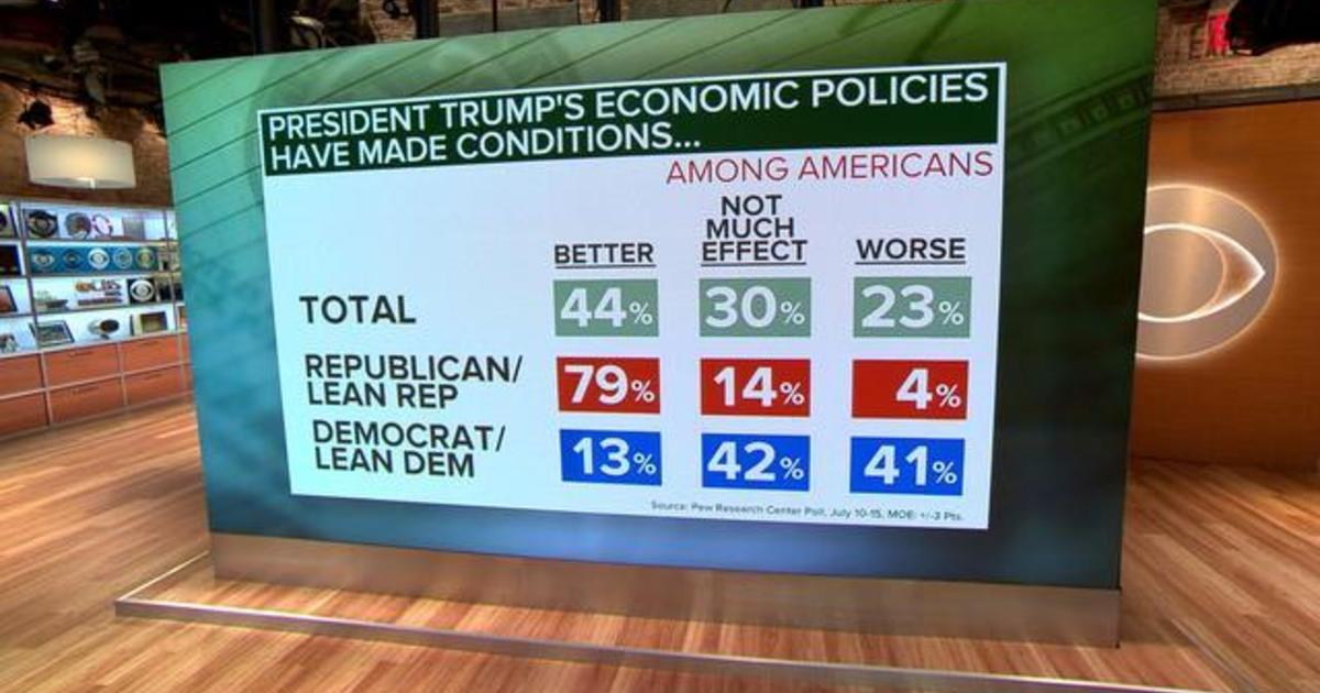 How 2020 Democrats are shifting their strategy around economic concerns
