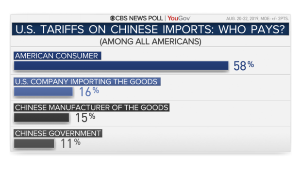 22023-who-pays-tariffs.png