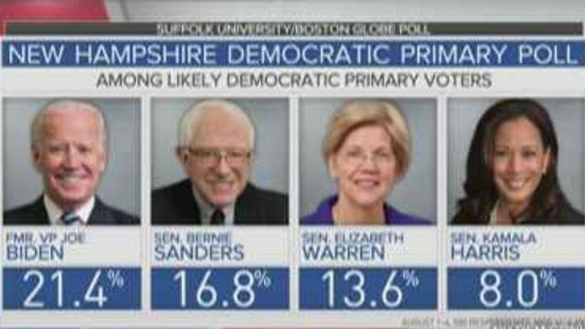 cbsn-fusion-whats-the-significance-of-the-new-hampshire-democratic-convention-thumbnail-1928698-640x360.jpg