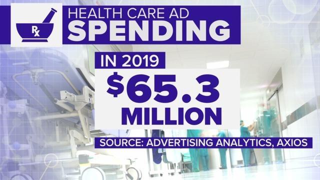 cbsn-fusion-health-care-dominates-2019-ad-spending-axios-says-thumbnail-342940-640x360.jpg