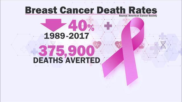 1003-ctm-breastcancer-gayle-1945117-640x360.jpg