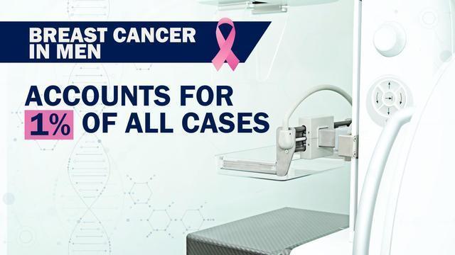 1016-ctm-malebreastcancer-narula-1952802-640x360.jpg