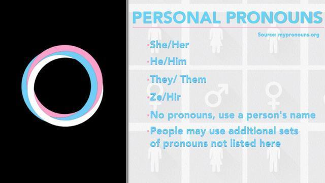 1016-cbsnam-pronouns-1952900-640x360.jpg