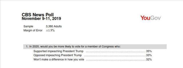 pdf-cong-vote-impeach.jpg